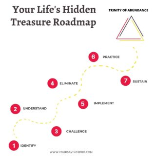 Your Life's Hidden Treasure Roadmap