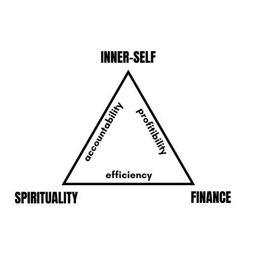 Trinity of Abundance